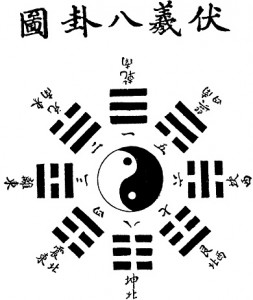 Diagramme Tai Ch'i